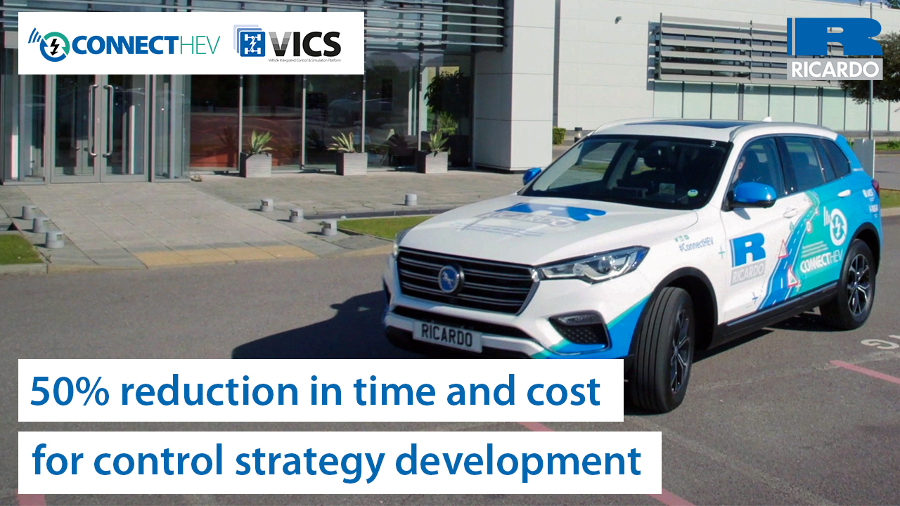 ConnectHEV | Cut control strategy development time and cost by 50% with VICS