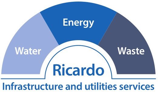 Energy, water and waste support from Ricardo