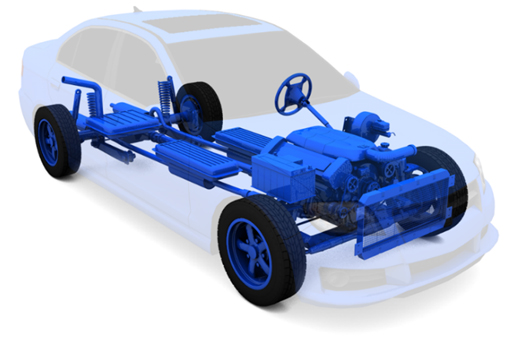 IGNITE is a physics-based system simulation package focused on complete vehicle system modeling and simulation. With comprehensive powertrain and thermofluid component libraries, users can quickly and accurately model conventional to highly complex vehicle system models, hybrid-electric, full electric and novel vehicles.