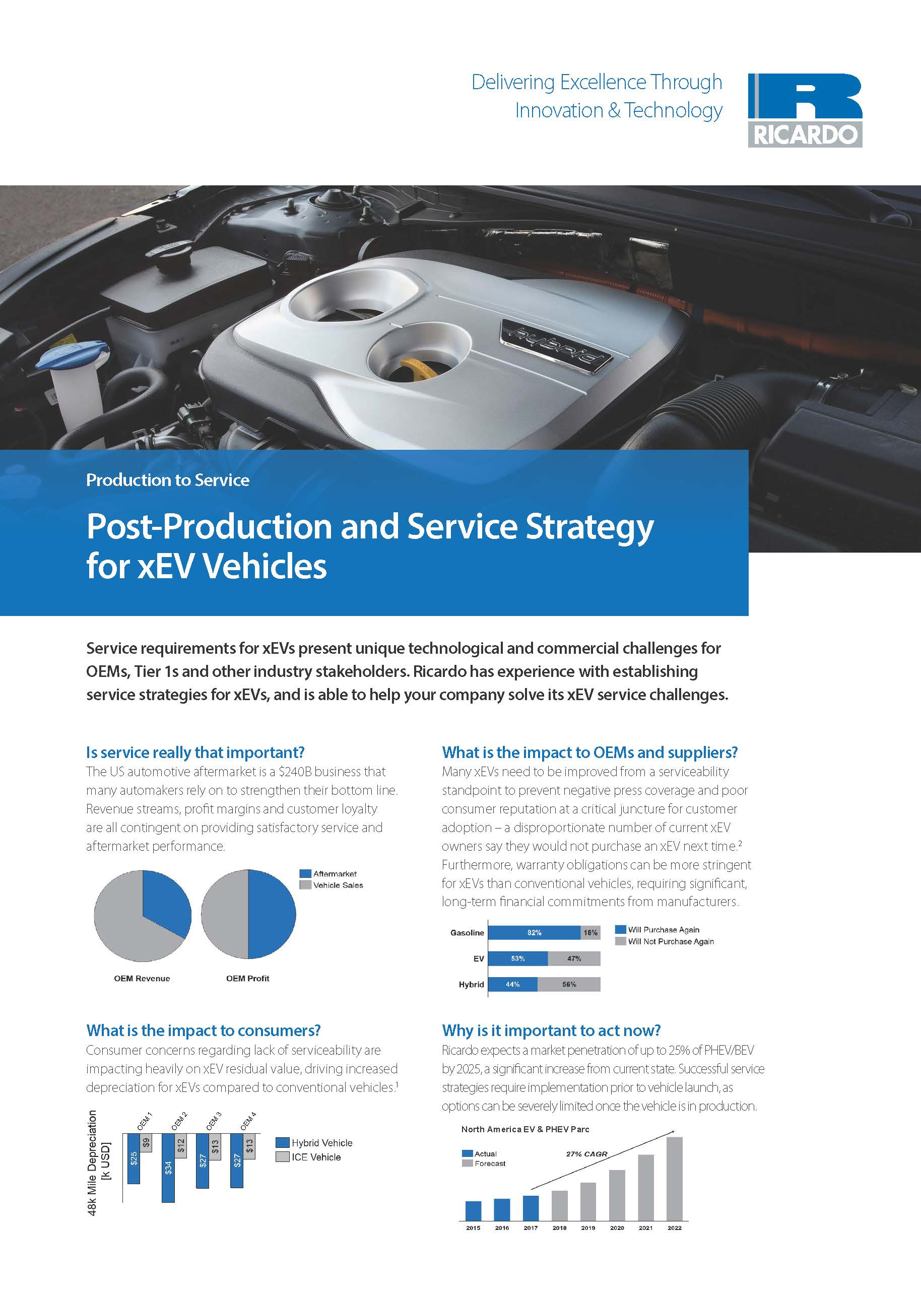 Post-Production and Service Strategy for xEV Vehicles